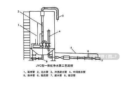 一体化净水器原理图